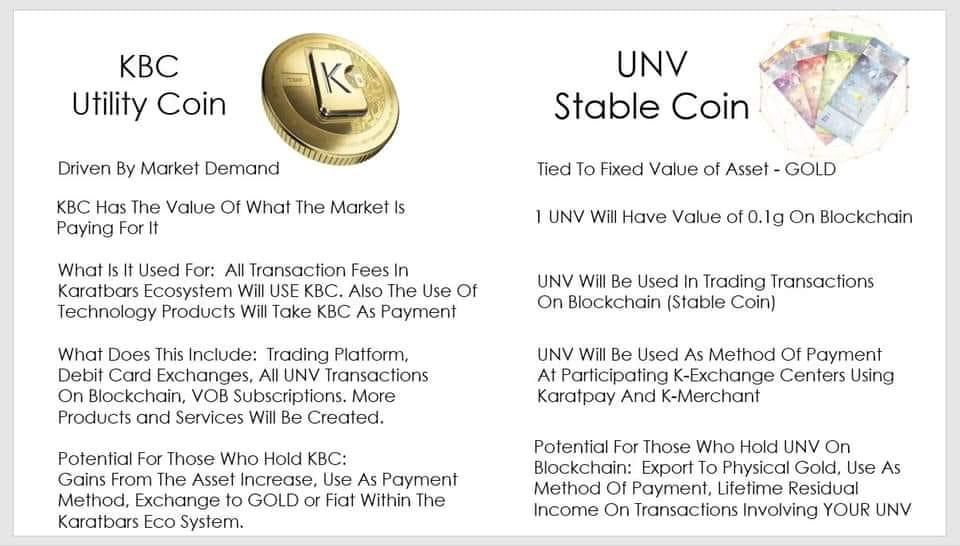 KBC-UNV